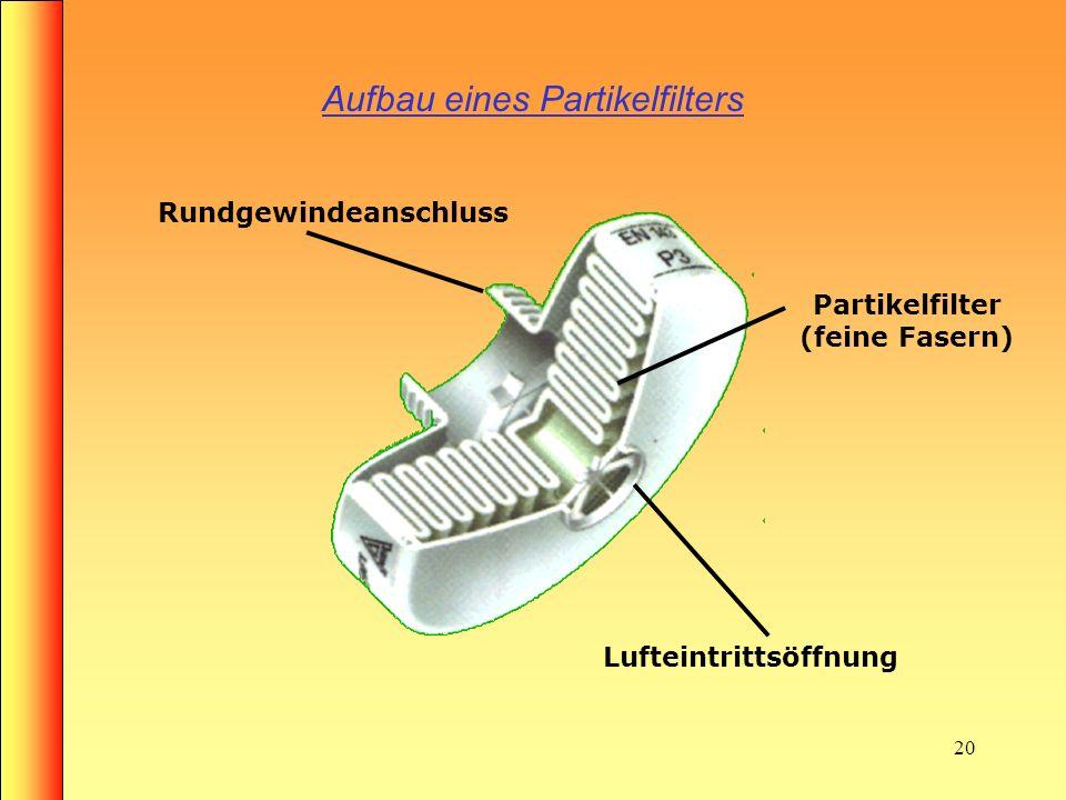 19 Partikelfilter Sie sind mit einem Gemisch feiner Fasern gefüllt, an denen die Schadstoffe festgehalten werden. Wirkungsweise eines Partikelfilters
