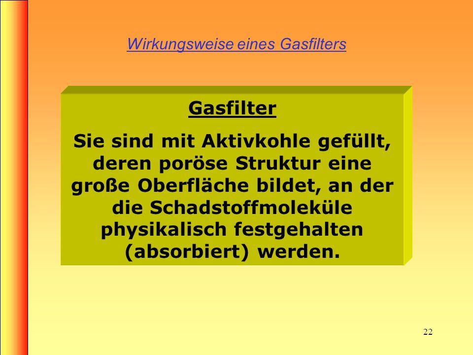 21 Einteilung von Filtergeräten nach EN 133 2. Filtergeräte gegen Gase und Dämpfe Gasfilter und Atemanschluß Filtrierender Atemanschluß gegen Gase und