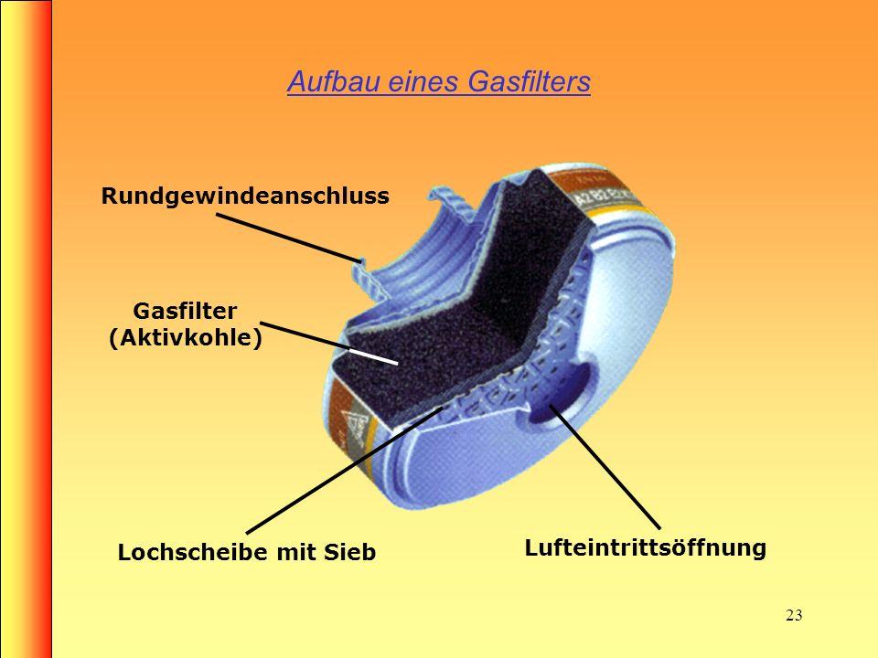 22 Wirkungsweise eines Gasfilters Gasfilter Sie sind mit Aktivkohle gefüllt, deren poröse Struktur eine große Oberfläche bildet, an der die Schadstoff