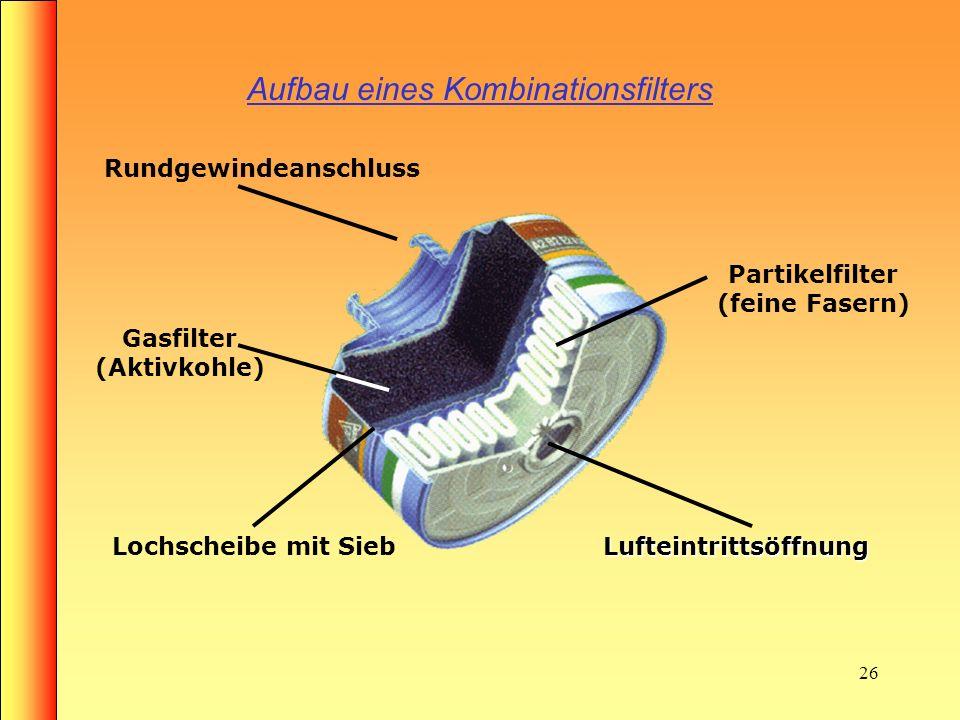 25 Wirkungsweise eines Kombinationsfilters Kombinationsfilter Sie vereinigen Gas- und Partikelfilter in einem Gehäuse.