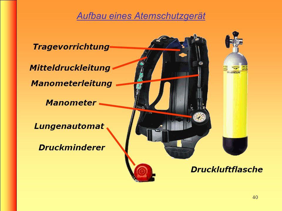 39 Einteilung der Atemschutzgerät nach EN 133 2. Frei zutragende Isoliergeräte 2.1 Behältergeräte - - mit Druckluft (PA Normaldruck) - - mit Druckluft