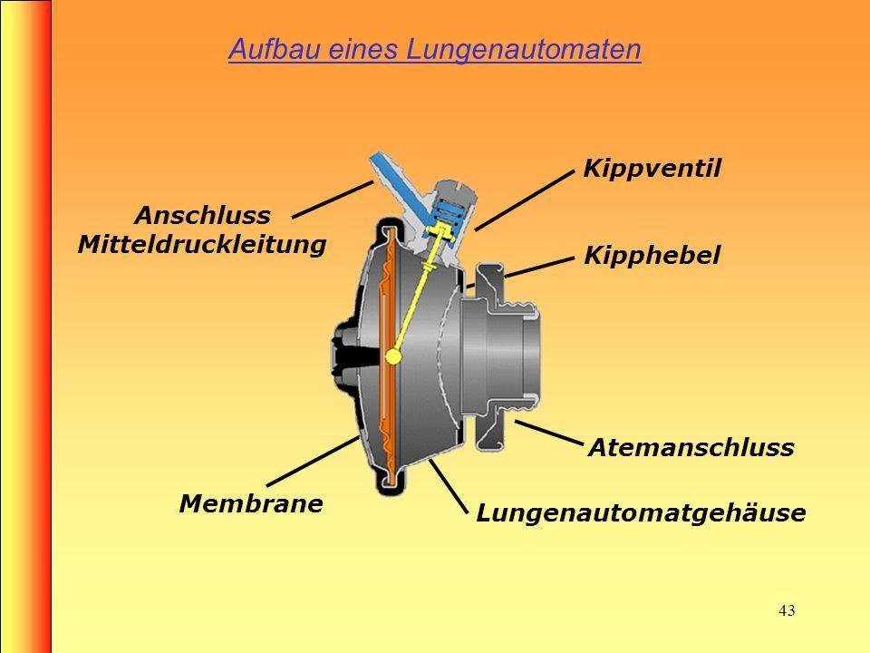 42 Funktion der Warneinrichtung Fällt der Flaschendruck auf 50 +/_ 5bar ab, öffnet das Ventil an der Warneinrichtung und die Luft strömt durch die Sig