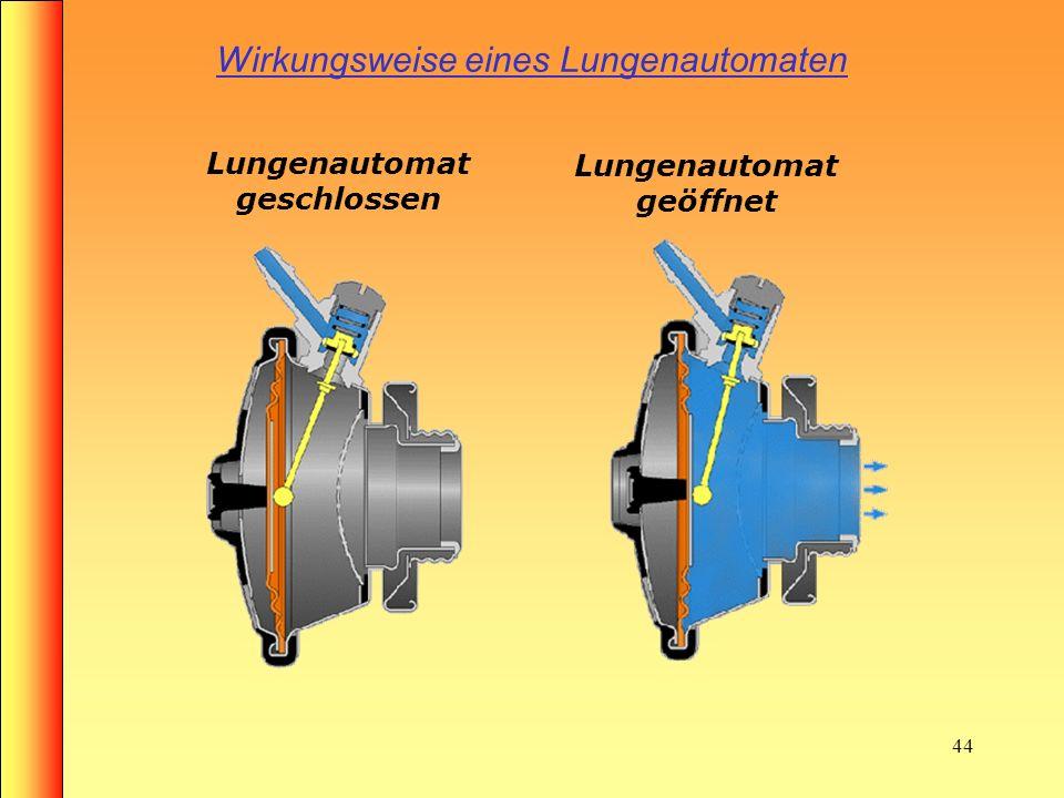 43 Aufbau eines Lungenautomaten Lungenautomatgehäuse Kippventil Kipphebel Atemanschluss Membrane Anschluss Mitteldruckleitung