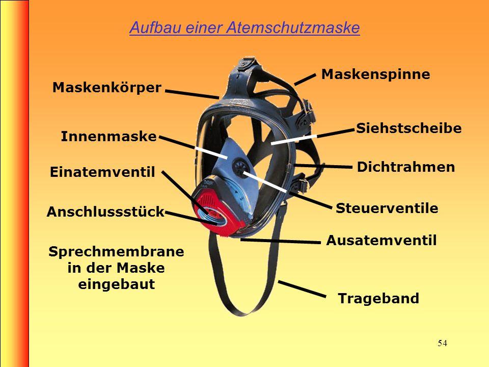 53 Aufbau eines Regenerationsgerätes Einatemschlauch Speicheldose Ausatemschlauch Atembeutel Ventildose Sauerstofflasche Dosiereinrichtung (1,5l /min)