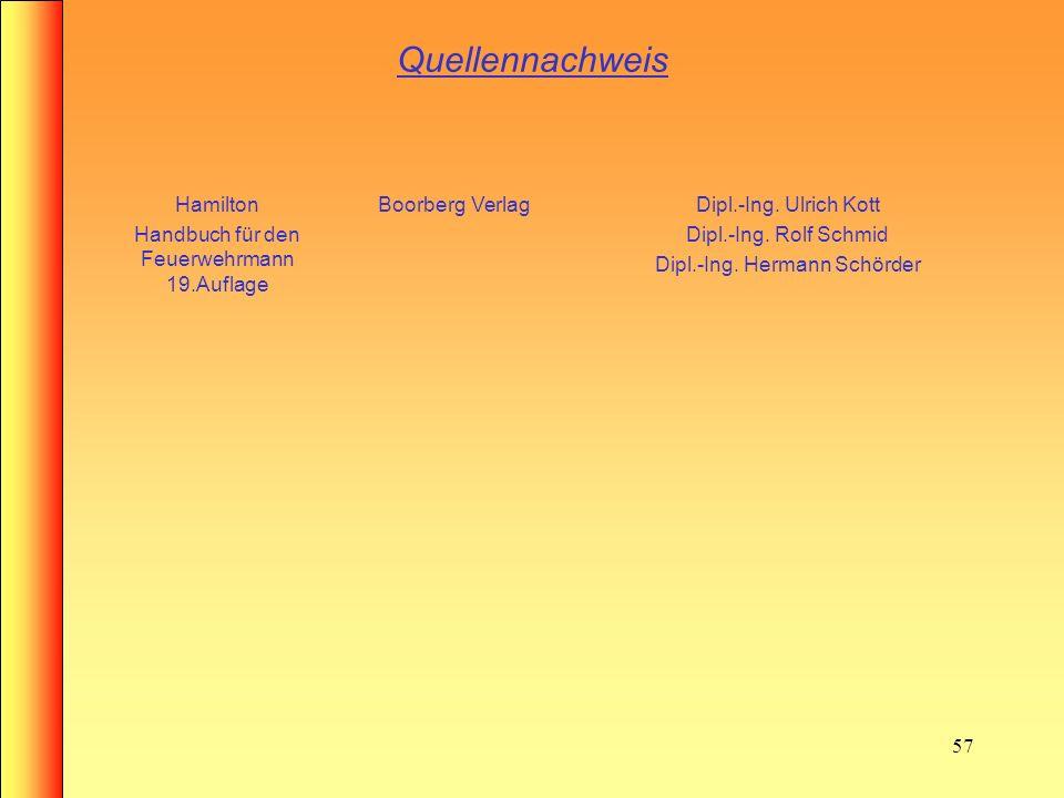 56 Wirkungsweise einer Atemschutzmaske (Atemanschluss) Einatemventil geschlossen Ausatemventil geöffnet