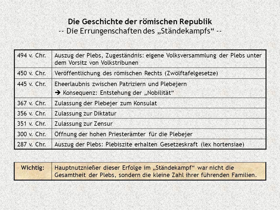 Die Geschichte der römischen Republik -- Die Errungenschaften des Ständekampfs -- 494 v. Chr.Auszug der Plebs, Zugeständnis: eigene Volksversammlung d