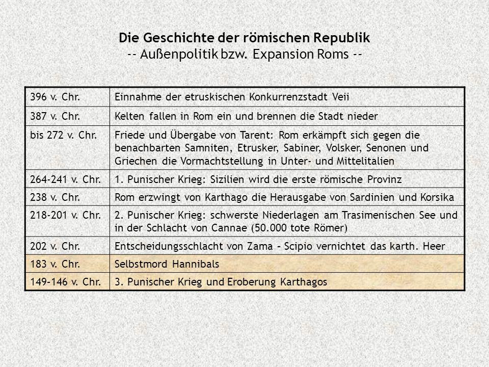 Die Geschichte der römischen Republik -- Außenpolitik bzw. Expansion Roms -- 396 v. Chr.Einnahme der etruskischen Konkurrenzstadt Veii 387 v. Chr.Kelt