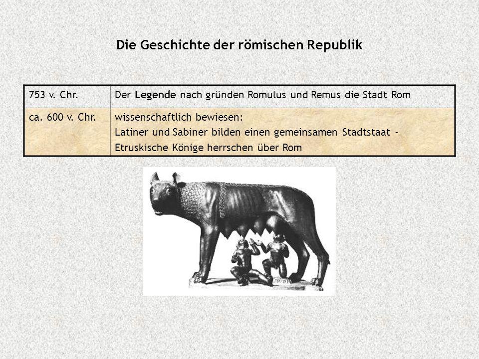 Die Geschichte der römischen Republik 753 v.