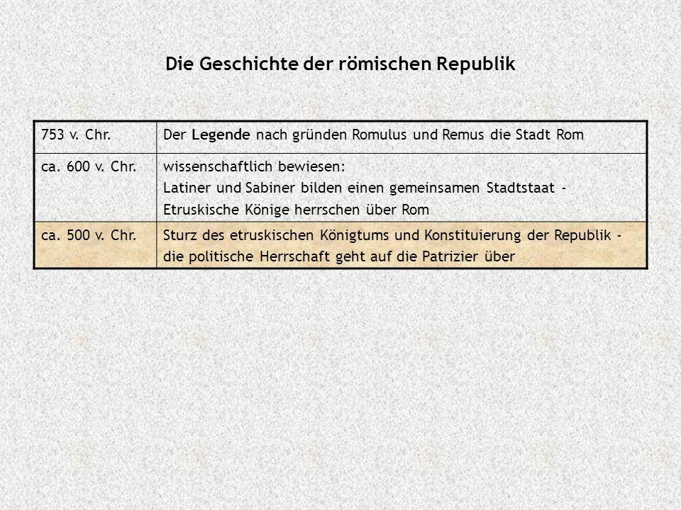 Die Geschichte der römischen Republik -- Die Republik in der Krise -- Senatoren waren Geld- und Handelsunternehmungen verboten (Widerspruch zur Senatorenwürde) Unterhalb der Nobilität bildeten reiche Plebejer den Ritterstand (equites)