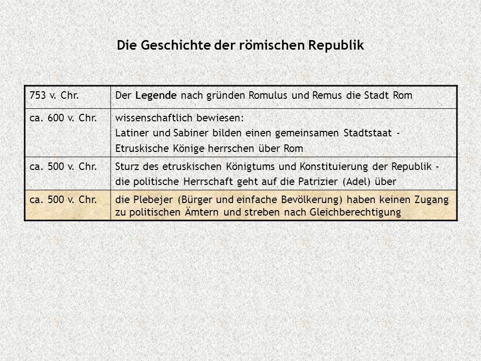 Die Geschichte der römischen Republik -- Die Republik in der Krise -- Senatoren waren Geld- und Handelsunternehmungen verboten (Widerspruch zur Senatorenwürde) Unterhalb der Nobilität bildeten reiche Plebejer den Ritterstand (equites) Ritter betrieben Handels- und Bankgeschäfte Nobilität legte Geld also ausschließlich in Ländereien an (vgl.