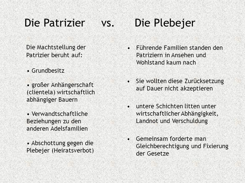Die Patrizier vs. Die Plebejer Die Machtstellung der Patrizier beruht auf: Grundbesitz großer Anhängerschaft (clientela) wirtschaftlich abhängiger Bau