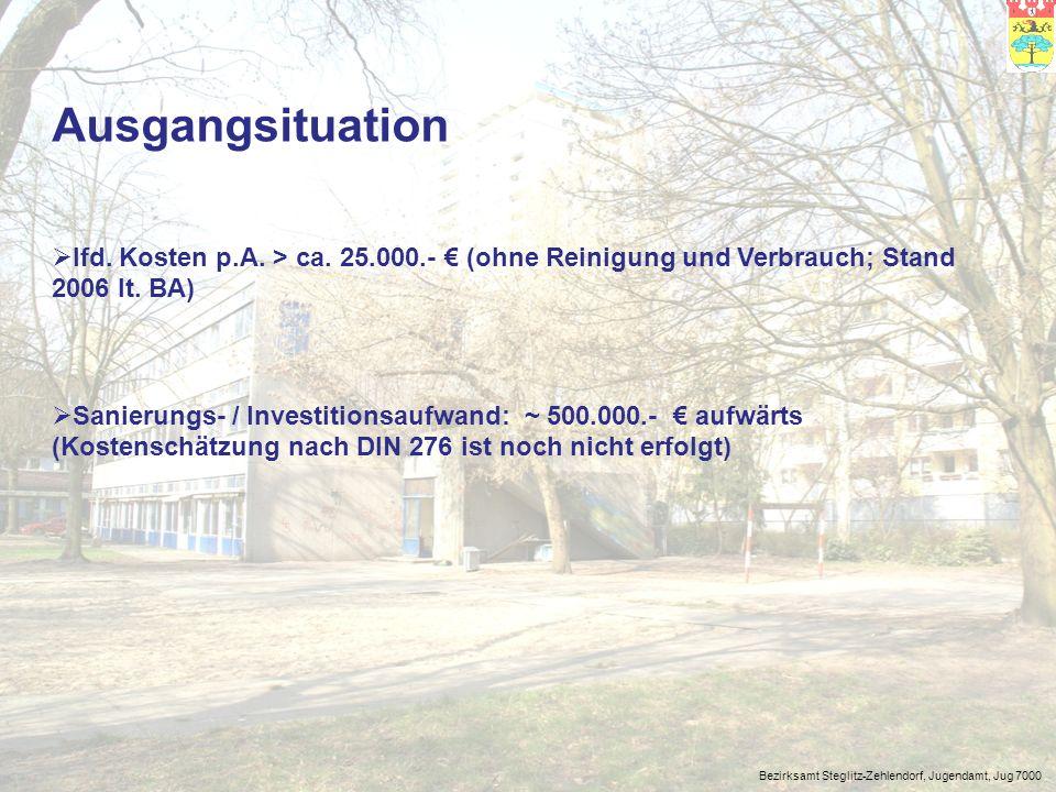 Bezirksamt Steglitz-Zehlendorf, Jugendamt, Jug 7000 Anforderungen an den Träger es müssen vom Träger Einnahmen erwirtschaftet werden können ( > 25.000.- + X) es müssen vom Träger zusätzliche Gelder akquiriert werden f.