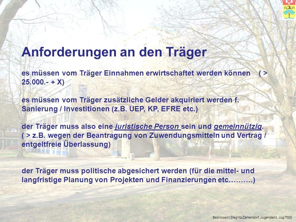 Bezirksamt Steglitz-Zehlendorf, Jugendamt, Jug 7000 Wie weiter .