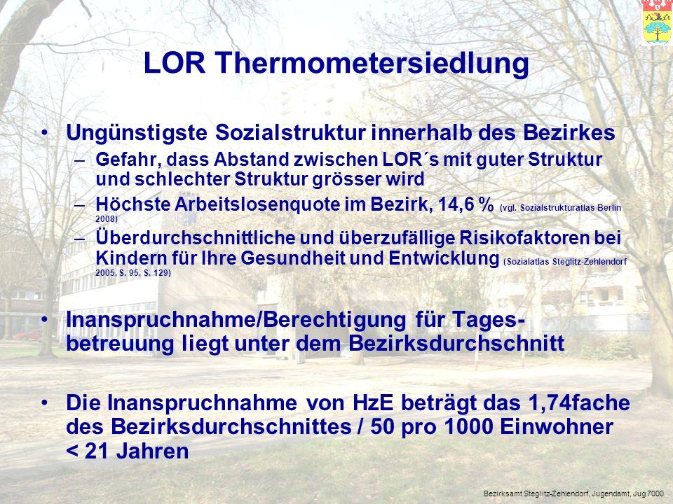 Bezirksamt Steglitz-Zehlendorf, Jugendamt, Jug 7000 Im Bezirk lebende Ausländer sind 4x so häufig von Armut betroffen wie Deutsche, mit zunehmender Tendenz ( Sozialatlas Steglitz-Zehlendorf 2005, S.