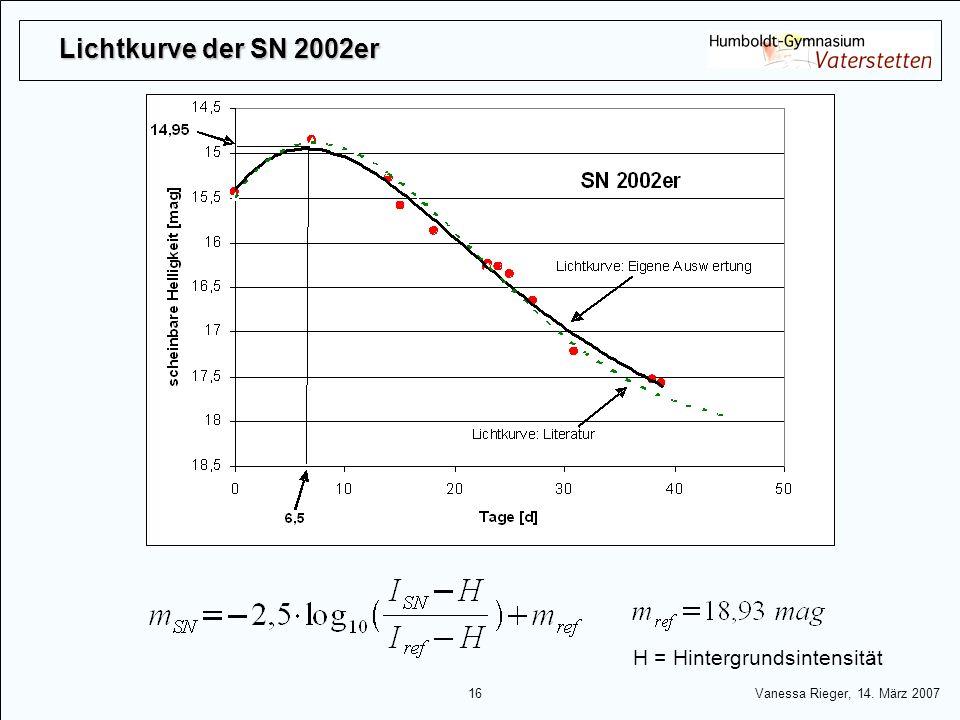16 Vanessa Rieger, 14. März 2007 Lichtkurve der SN 2002er H = Hintergrundsintensität