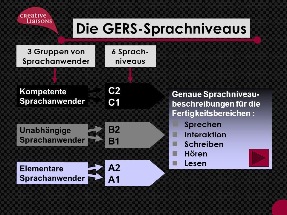 Die GERS-Sprachniveaus C2 C1 Genaue Sprachniveau- beschreibungen für die Fertigkeitsbereichen : Sprechen Interaktion Schreiben Hören Lesen Kompetente Sprachanwender B2 B1 Unabhängige Sprachanwender A2 A1 Elementare Sprachanwender 3 Gruppen von Sprachanwender 6 Sprach- niveaus