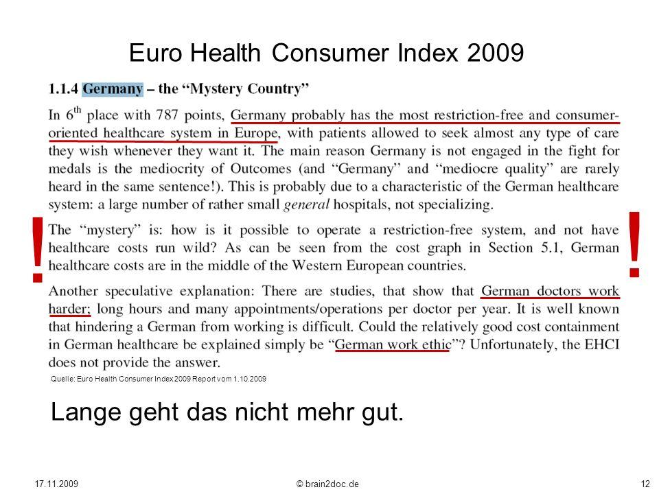 17.11.2009 © brain2doc.de12 Euro Health Consumer Index 2009 Quelle: Euro Health Consumer Index 2009 Report vom 1.10.2009 ! ! Lange geht das nicht mehr