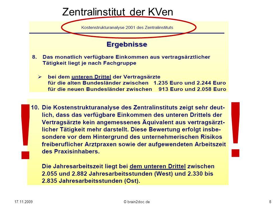17.11.2009 © brain2doc.de9 Fachgruppe Fallzahl/ Quartal Fallwert II/2009 RLV-Jahres- umsatz sonst.