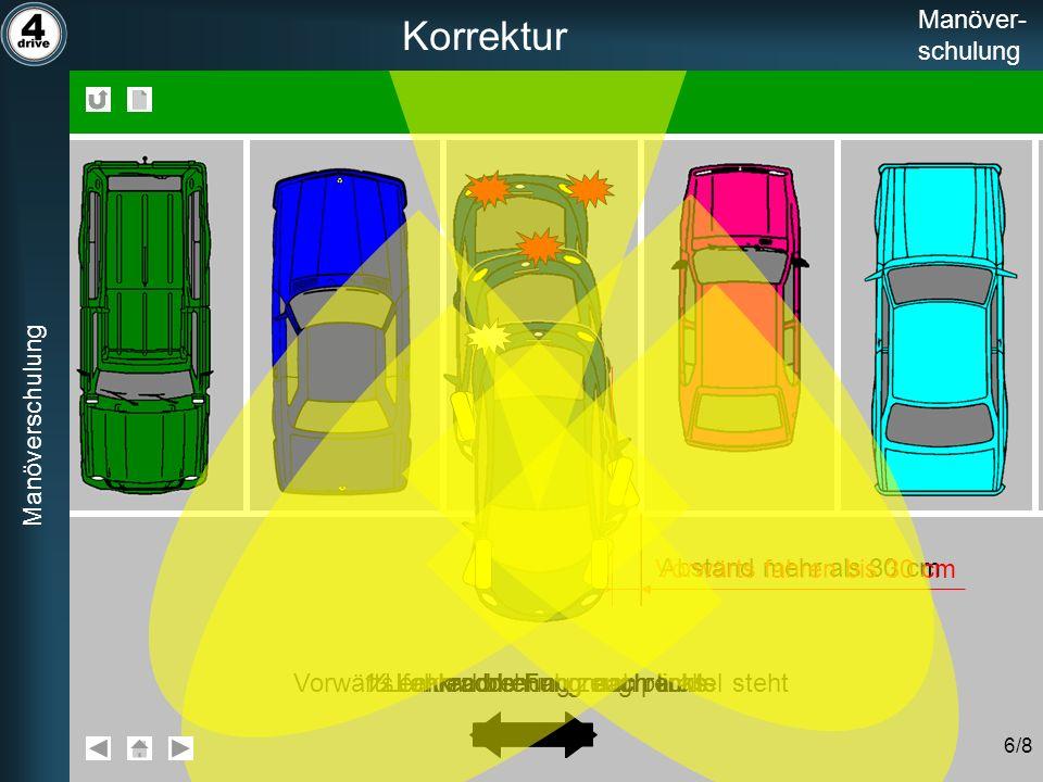 Manöverschulung Parkieren rechtwinklig rückwärts Manöver- schulung Abstand mehr als 30 cm ½ Lenkraddrehung nach links Vorwärts fahren bis 30 cm 1 Lenk