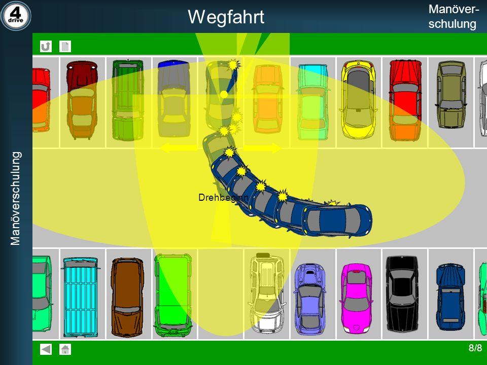 Manöverschulung Parkieren rechtwinklig rückwärts Manöver- schulung Wegfahrt Manöver- schulung Manöverschulung Drehbeginn 8/8