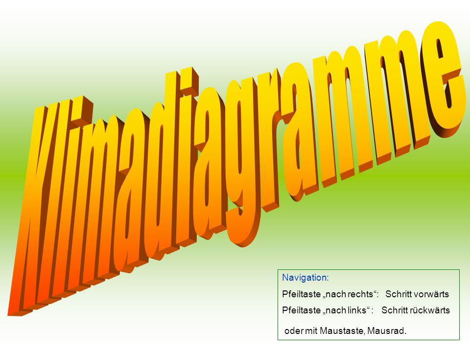 Klimadiagramme Ein Lernprogramm von Matthias Loretz Inhalt: 1Wetter, Witterung, Klima (1 Lernschritt)Wetter, Witterung, Klima (1 Lernschritt) 2Klimaelemente (11 Lernschritte)Klimaelemente (11 Lernschritte) 3Lernkontrolle ALernkontrolle A 4Wetterprognosen (1 Lernschritt)Wetterprognosen (1 Lernschritt) 5Klimadiagramme zeichnen (9 Lernschritte)Klimadiagramme zeichnen (9 Lernschritte) 6Lernkontrolle BLernkontrolle B 7Klimadiagramme interpretieren (2 Lernschritte)Klimadiagramme interpretieren (2 Lernschritte) 8Lernkontrolle CLernkontrolle C Bedeutet: Hier wird von dir eine Lösung zur gestellten Aufgabe erwartet.