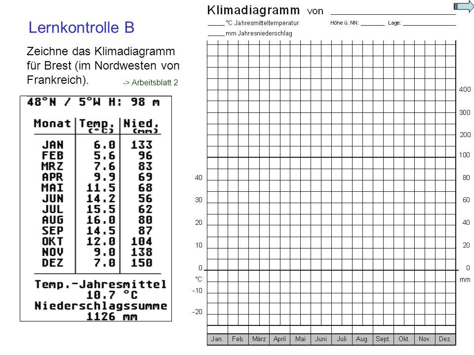 Lernkontrolle B Zeichne das Klimadiagramm für Brest (im Nordwesten von Frankreich). -> Arbeitsblatt 2