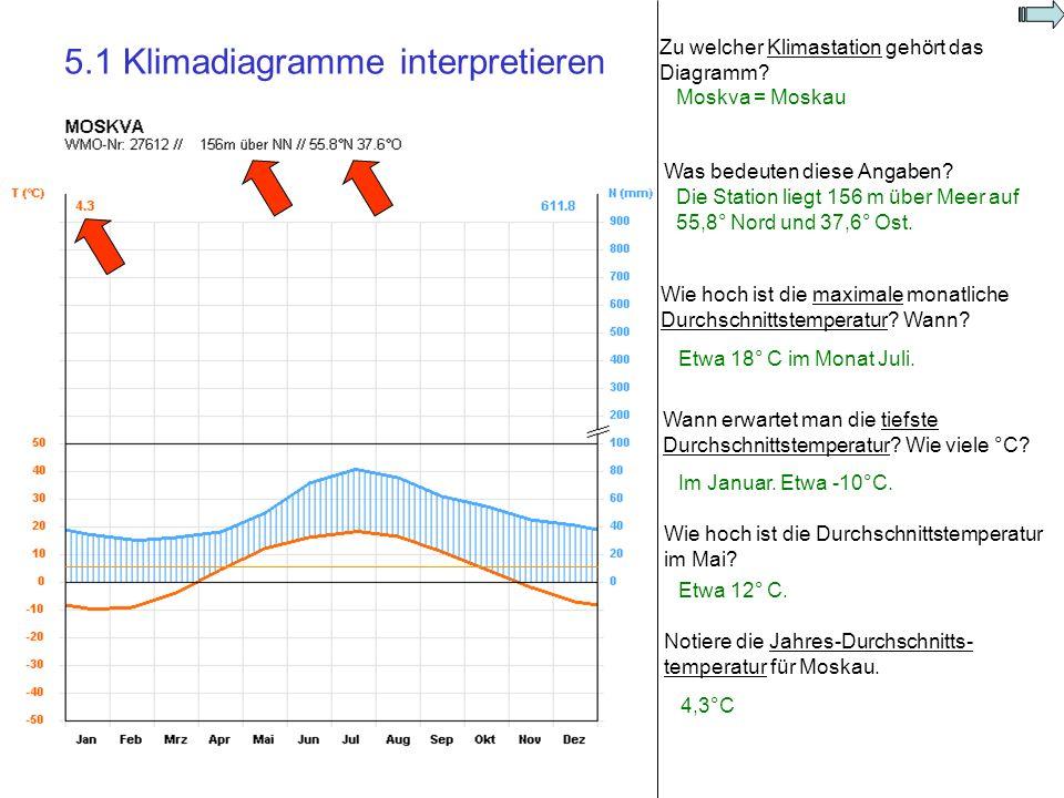 5.1 Klimadiagramme interpretieren Zu welcher Klimastation gehört das Diagramm? Moskva = Moskau Was bedeuten diese Angaben? Die Station liegt 156 m übe