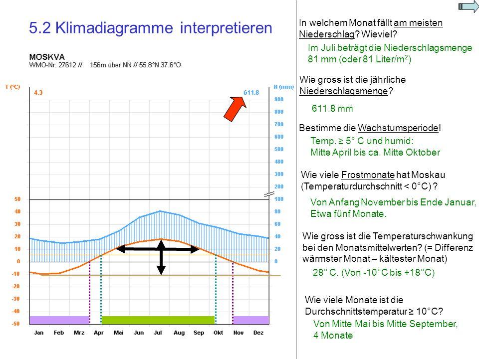 5.2 Klimadiagramme interpretieren In welchem Monat fällt am meisten Niederschlag? Wieviel? Im Juli beträgt die Niederschlagsmenge 81 mm (oder 81 Liter