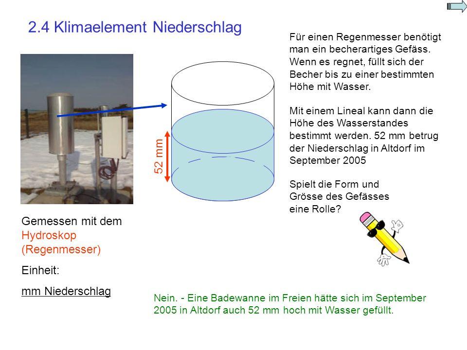 2.5 Klimaelement Niederschlag Aufgabe: Ein Blumenbeet in einem Altdorfer Garten hat eine Fläche von genau 1 m 2.