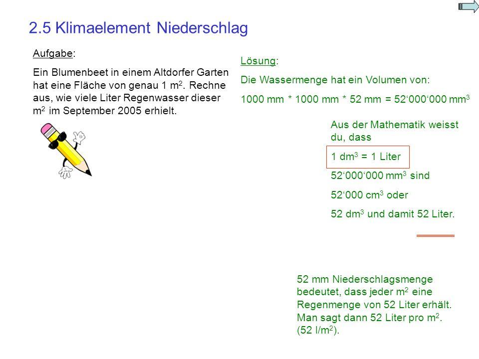 2.5 Klimaelement Niederschlag Aufgabe: Ein Blumenbeet in einem Altdorfer Garten hat eine Fläche von genau 1 m 2. Rechne aus, wie viele Liter Regenwass