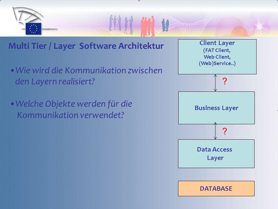 Client Layer Business Layer Data Access Layer OR Mapper DATABASE Domain Model Object (POJO) 2.1 Fehlende Assoziationen / Objekt-Graph nicht initialisiert… Beispiel: Die Kontaktdatenpflege