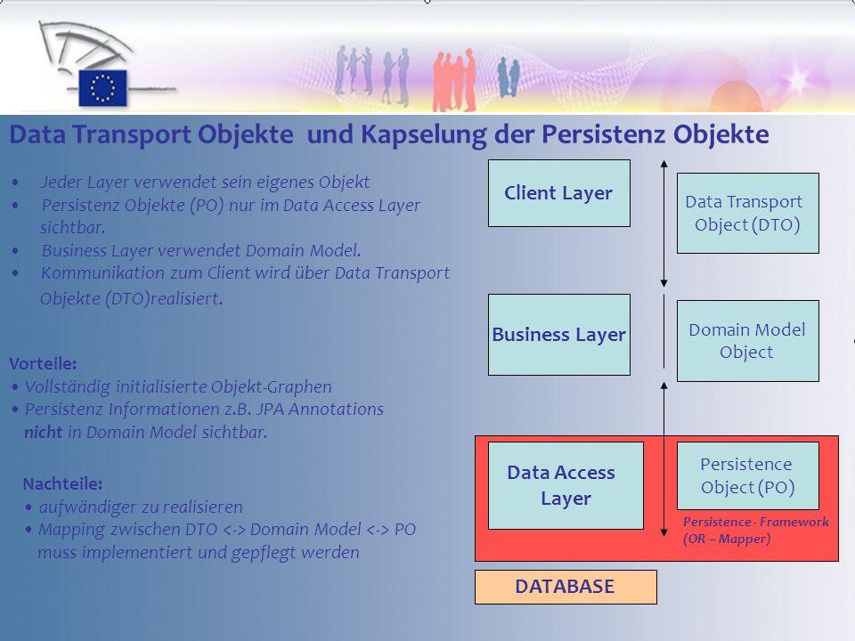 Business Layer Client Layer Data Transport Object (DTO) Domain Model Object Data Transport Objekte und Kapselung der Persistenz Objekte Jeder Layer verwendet sein eigenes Objekt Persistenz Objekte (PO) nur im Data Access Layer sichtbar.
