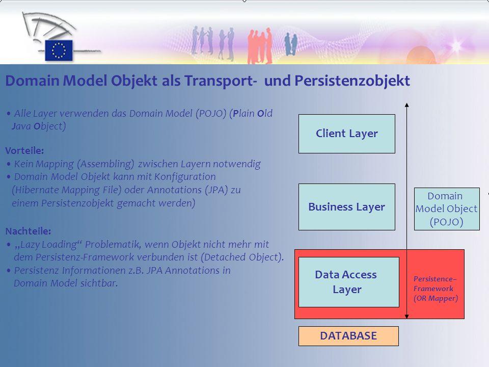 Business Layer Client Layer Domain Model Object (POJO) Domain Model Objekt als Transport- und Persistenzobjekt Alle Layer verwenden das Domain Model (POJO) (Plain Old Java Object) Nachteile: Lazy Loading Problematik, wenn Objekt nicht mehr mit dem Persistenz-Framework verbunden ist (Detached Object).