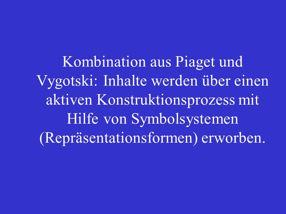 Kombination aus Piaget und Vygotski: Inhalte werden über einen aktiven Konstruktionsprozess mit Hilfe von Symbolsystemen (Repräsentationsformen) erworben.