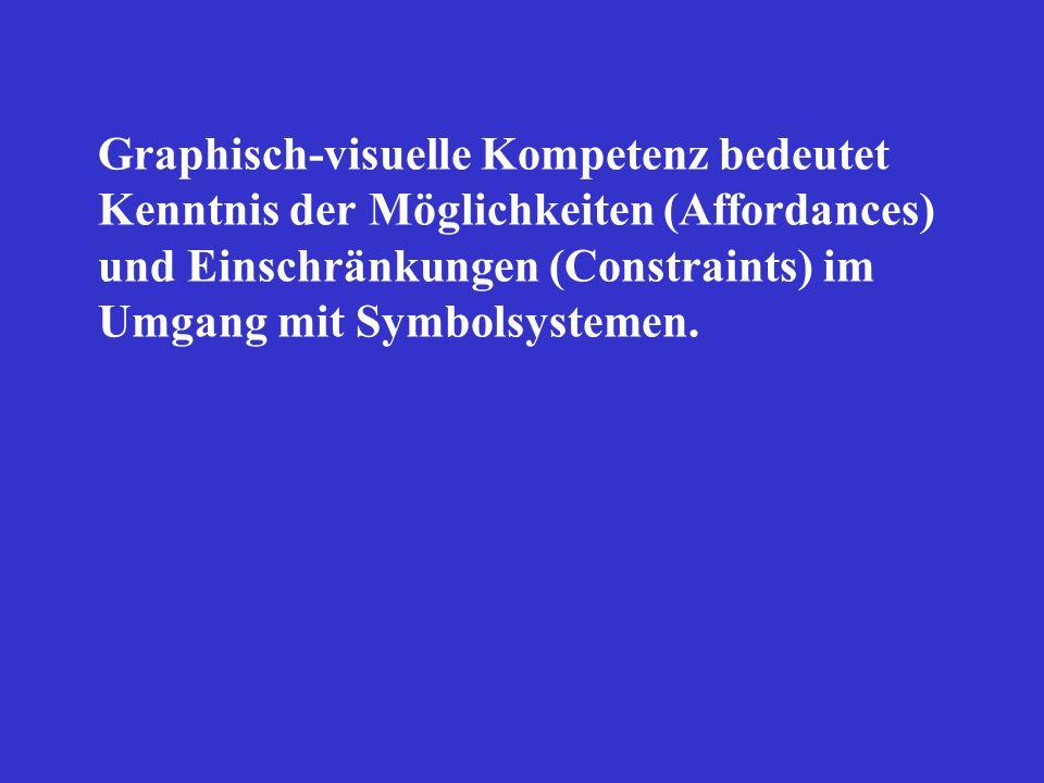 Graphisch-visuelle Kompetenz bedeutet Kenntnis der Möglichkeiten (Affordances) und Einschränkungen (Constraints) im Umgang mit Symbolsystemen.