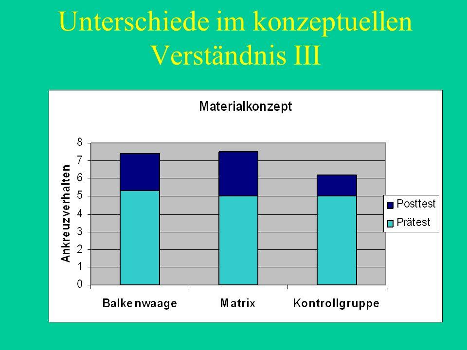 Unterschiede im konzeptuellen Verständnis III