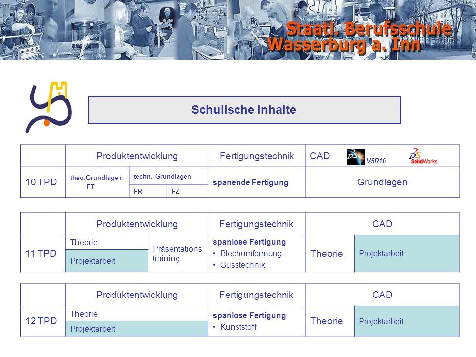 Schulische Inhalte ProduktentwicklungFertigungstechnikCAD 10 TPD theo.Grundlagen FT techn. Grundlagen spanende Fertigung Grundlagen FRFZ V5R16 Produkt