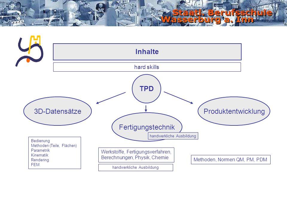 Inhalte Bedienung Methoden (Teile, Flächen) Parametrik Kinematik Rendering FEM Methoden, Normen QM, PM, PDM Werkstoffe, Fertigungsverfahren, Berechnun