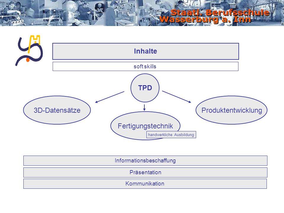 Inhalte soft skills Kommunikation Informationsbeschaffung Präsentation TPD 3D-DatensätzeProduktentwicklung Fertigungstechnik handwerkliche Ausbildung