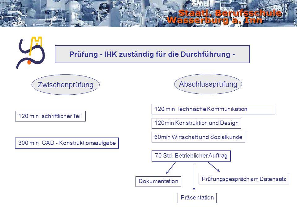 Prüfung - IHK zuständig für die Durchführung - Abschlussprüfung 120 min Technische Kommunikation 120min Konstruktion und Design 60min Wirtschaft und S