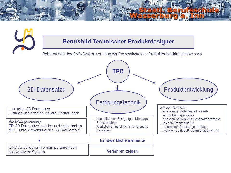 Unterrichtsprinzip Produktdefinition über 3D-Datensatz Arbeitsschritte planen, durchführen und beurteilen Arbeitsergebnisse präsentieren Qualitätssichernde Maßnahmen anwenden Anforderungen / Änderungen erkennen, festlegen, in 3D-Datenmodell aufnehmen Projekt 3D-DatensätzeProduktentwicklung Fertigungstechnik Beherrschen des CAD-Systems entlang der Prozesskette des Produktentwicklungsprozesses fertigungsgerecht konstruieren handwerkliche Elemente Verfahren zeigen TPD