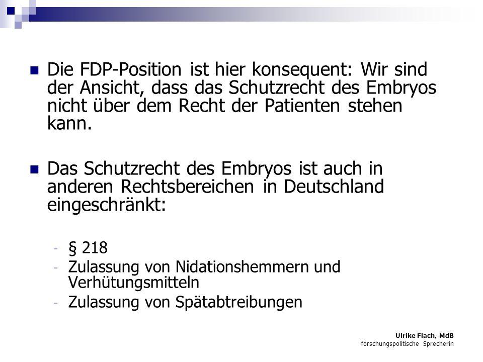 Ulrike Flach, MdB forschungspolitische Sprecherin Die FDP-Position ist hier konsequent: Wir sind der Ansicht, dass das Schutzrecht des Embryos nicht über dem Recht der Patienten stehen kann.