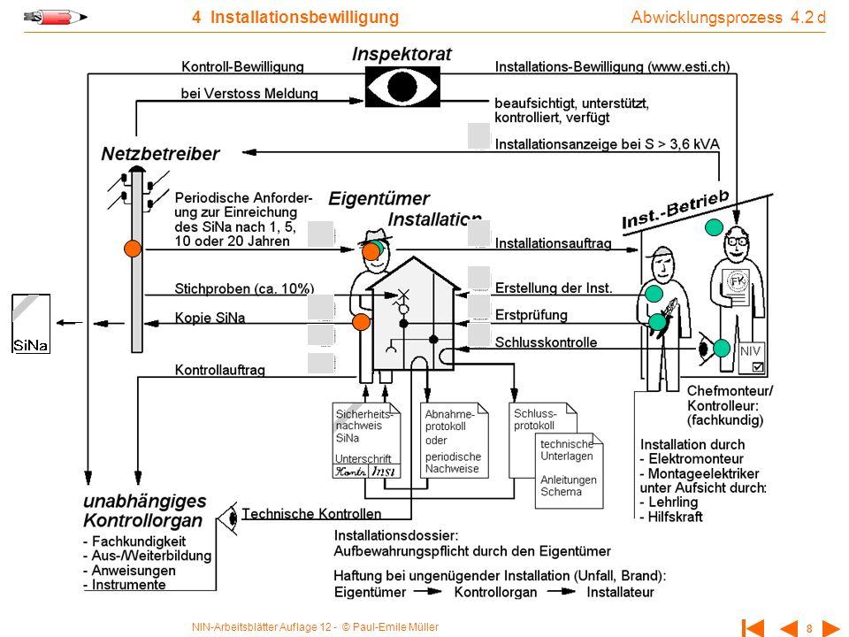 NIN-Arbeitsblätter Auflage 12 - © Paul-Emile Müller 9 5 Ausführung von Installationsarbeiten Übertragung der Arbeit 5.1 a