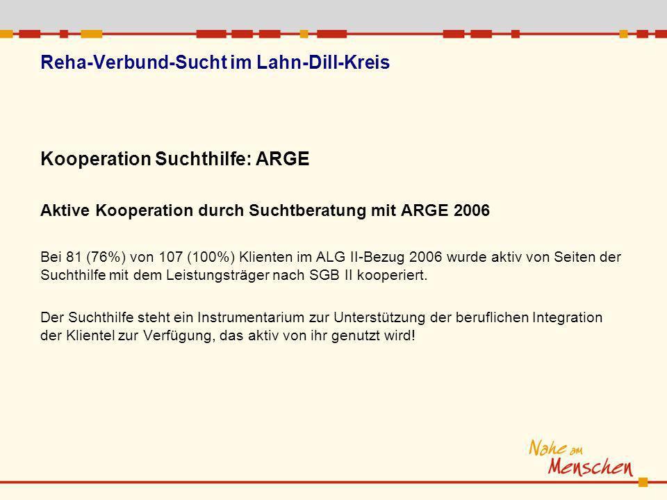 Kooperation Suchthilfe: ARGE Aktive Kooperation durch Suchtberatung mit ARGE 2006 Bei 81 (76%) von 107 (100%) Klienten im ALG II-Bezug 2006 wurde akti