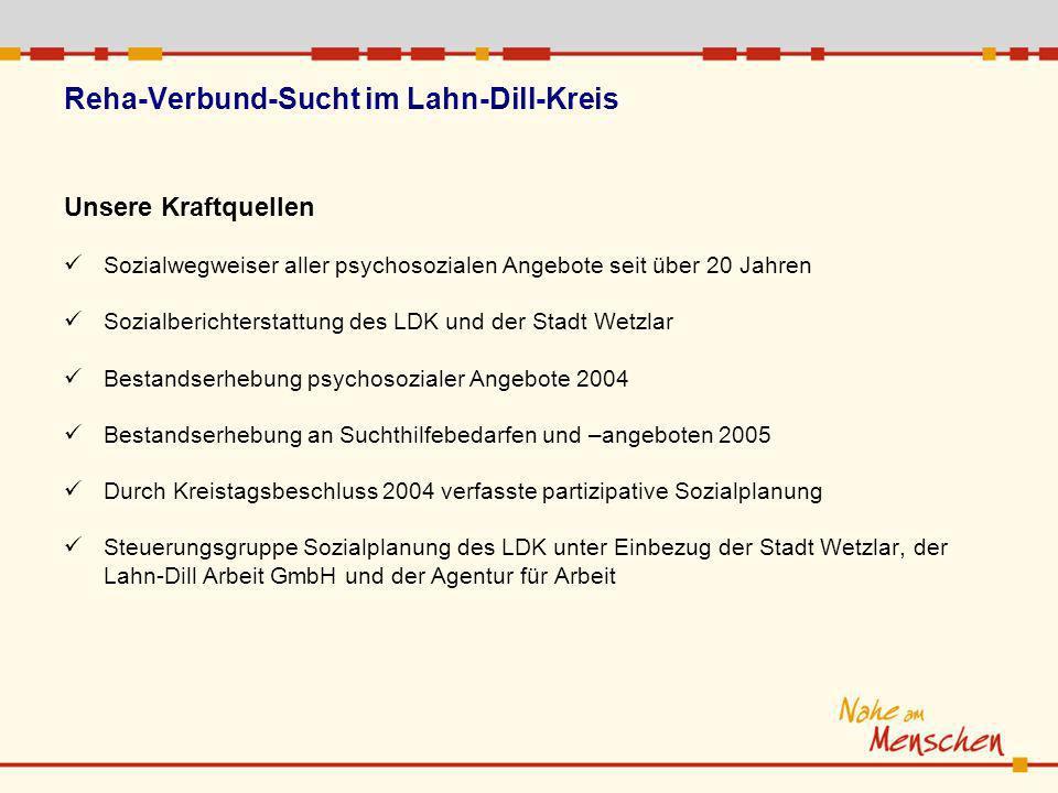 Reha-Verbund-Sucht im Lahn-Dill-Kreis Unsere Kraftquellen Sozialwegweiser aller psychosozialen Angebote seit über 20 Jahren Sozialberichterstattung des LDK und der Stadt Wetzlar Bestandserhebung psychosozialer Angebote 2004 Bestandserhebung an Suchthilfebedarfen und –angeboten 2005 Durch Kreistagsbeschluss 2004 verfasste partizipative Sozialplanung Steuerungsgruppe Sozialplanung des LDK unter Einbezug der Stadt Wetzlar, der Lahn-Dill Arbeit GmbH und der Agentur für Arbeit