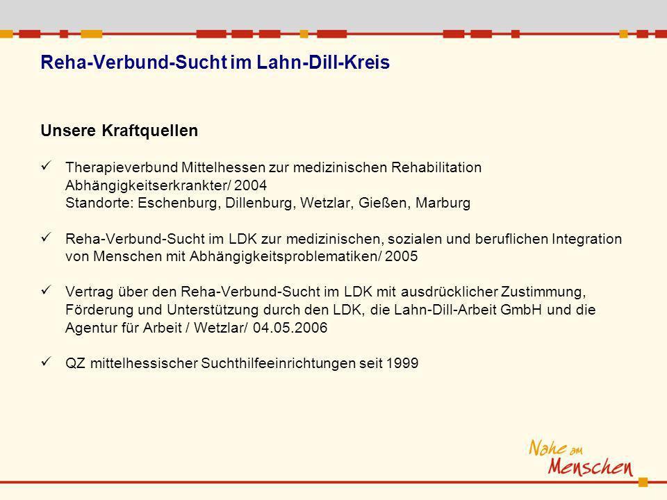 Reha-Verbund-Sucht im Lahn-Dill-Kreis Unsere Kraftquellen Therapieverbund Mittelhessen zur medizinischen Rehabilitation Abhängigkeitserkrankter/ 2004