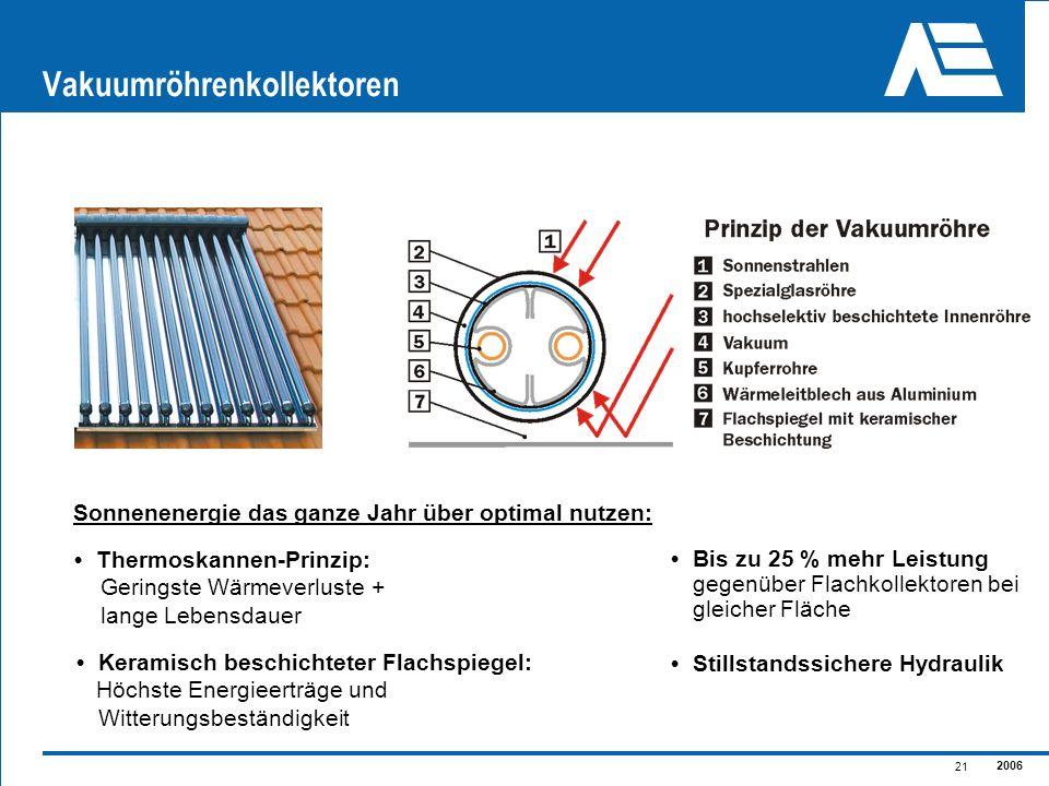 2006 21 Vakuumröhrenkollektoren Sonnenenergie das ganze Jahr über optimal nutzen: Stillstandssichere Hydraulik Thermoskannen-Prinzip: Geringste Wärmev