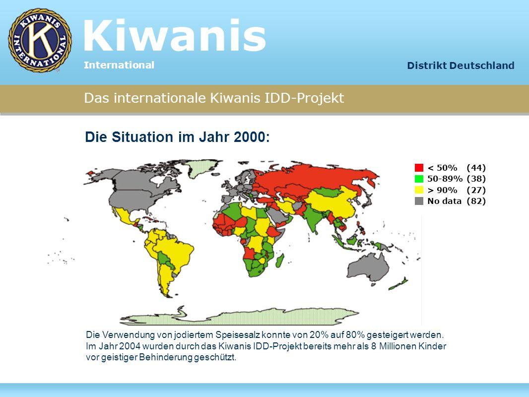 Die Verwendung von jodiertem Speisesalz konnte von 20% auf 80% gesteigert werden. Im Jahr 2004 wurden durch das Kiwanis IDD-Projekt bereits mehr als 8