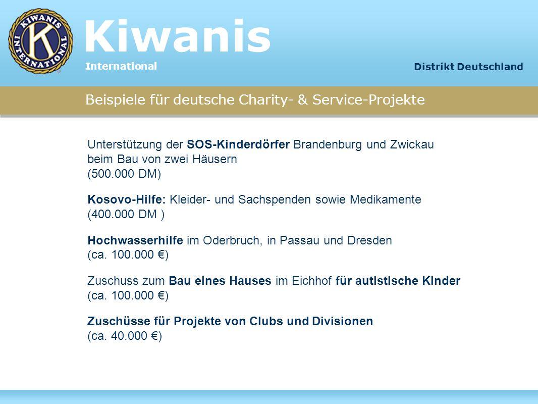 Beispiele für deutsche Charity- & Service-Projekte Unterstützung der SOS-Kinderdörfer Brandenburg und Zwickau beim Bau von zwei Häusern (500.000 DM) K