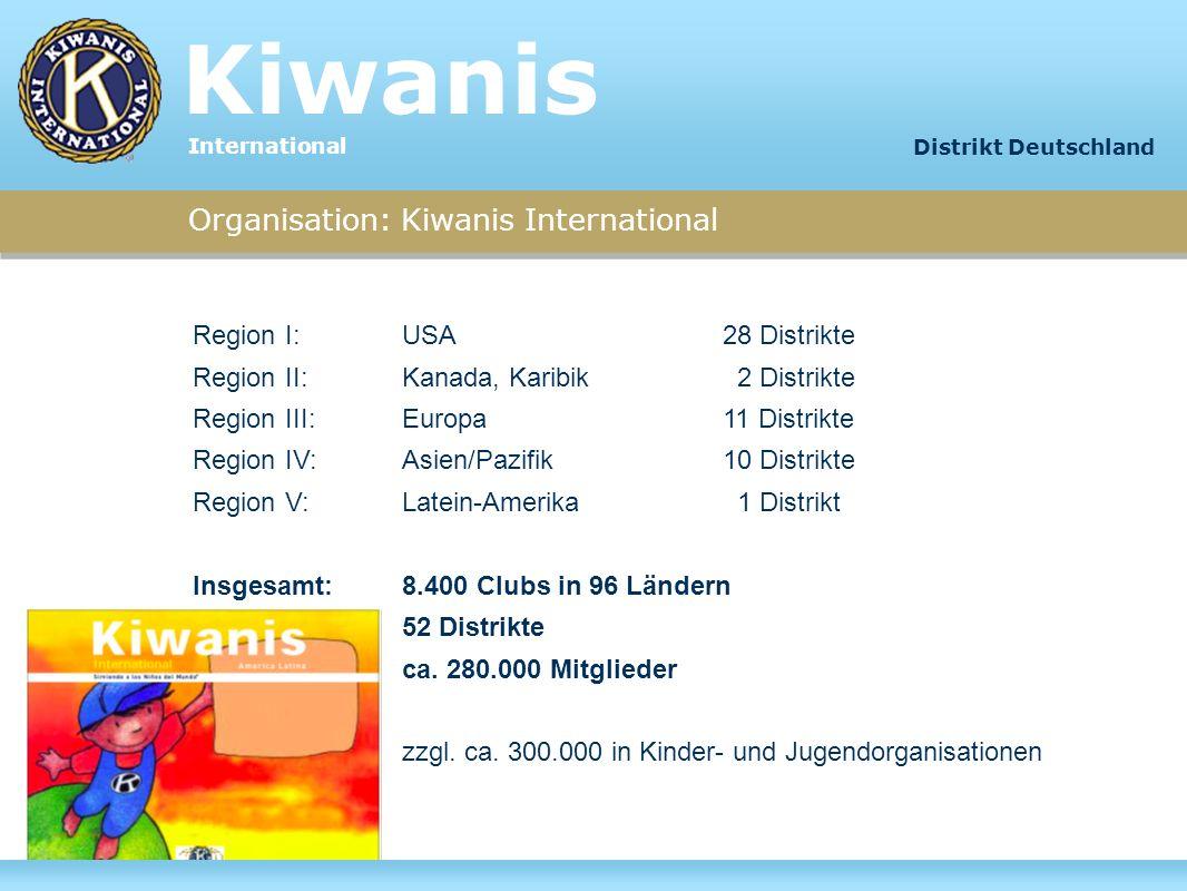 Das internationale Kiwanis IDD-Projekt Wie Kiwanis International helfen konnte: Methode: Jodierung von Speisesalz, Verbreitung von Jodsalz unter der Bevölkerung Organisatorische Umsetzung: UNICEF sorgt für die richtigen Maßnahmen vor Ort Finanzierung: Mehr als 75 Millionen US-$ wurden gesammelt, davon in Deutschland 500.000 US-$ Kiwanis International Distrikt Deutschland